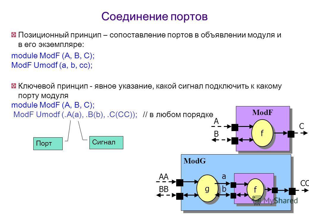 Соединение портов Позиционный принцип – сопоставление портов в объявлении модуля и в его экземпляре: module ModF (A, B, C); ModF Umod f (a, b, cc); Ключевой принцип - явное указание, какой сигнал подключить к какому порту модуля module ModF (A, B, C)