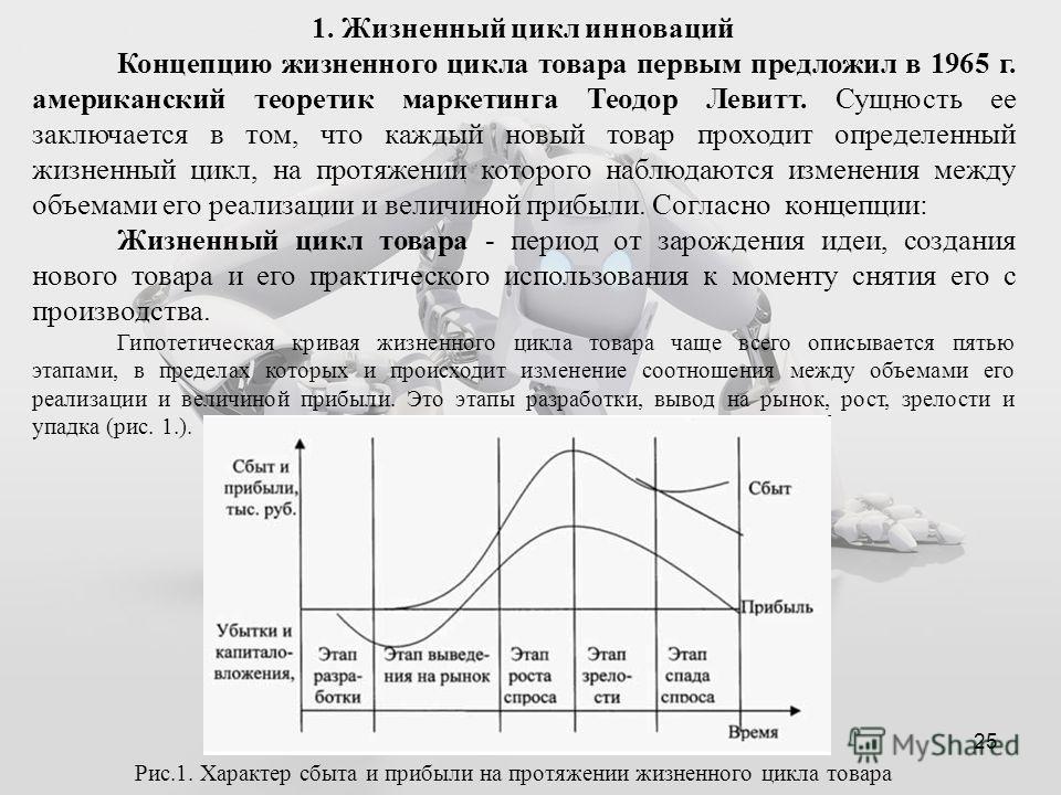 25 1. Жизненный цикл инноваций Концепцию жизненного цикла товара первым предложил в 1965 г. американский теоретик маркетинга Теодор Левитт. Сущность ее заключается в том, что каждый новый товар проходит определенный жизненный цикл, на протяжении кото