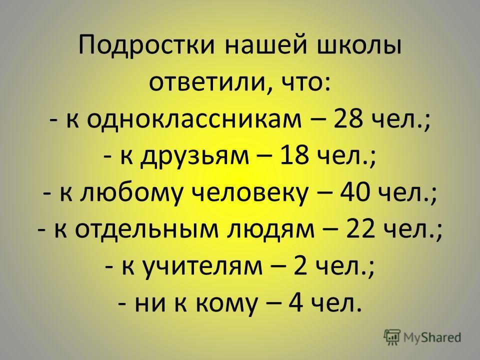 Подростки нашей школы ответили, что: - к одноклассникам – 28 чел.; - к друзьям – 18 чел.; - к любому человеку – 40 чел.; - к отдельным людям – 22 чел.; - к учителям – 2 чел.; - ни к кому – 4 чел.