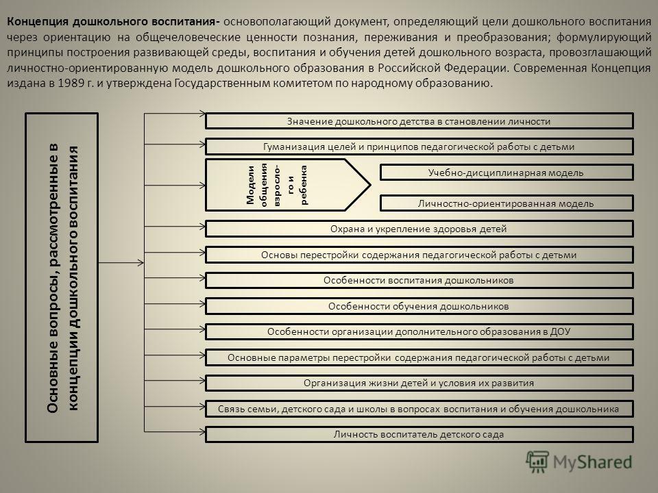 Концепция дошкольного воспитания- основополагающий документ, определяющий цели дошкольного воспитания через ориентацию на общечеловеческие ценности познания, переживания и преобразования; формулирующий принципы построения развивающей среды, воспитани
