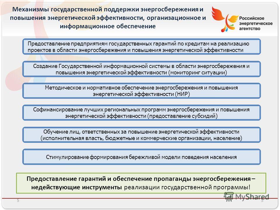 5 Предоставление гарантий и обеспечение пропаганды энергосбережения – недействующие инструменты реализации государственной программы! Стимулирование формирования бережливой модели поведения населения Методическое и нормативное обеспечение энергосбере