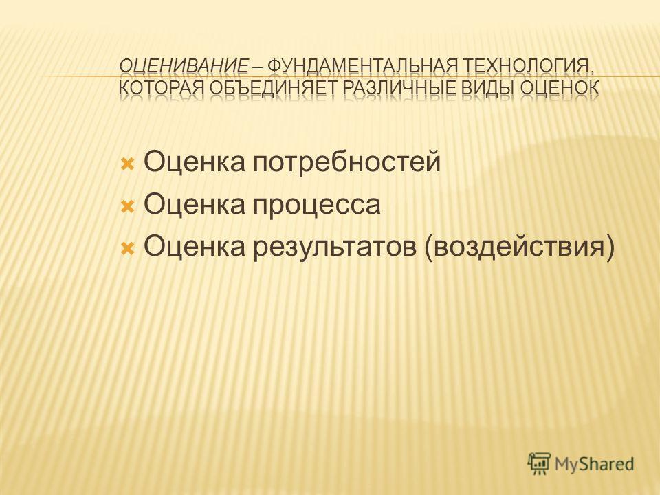 Оценка потребностей Оценка процесса Оценка результатов (воздействия)