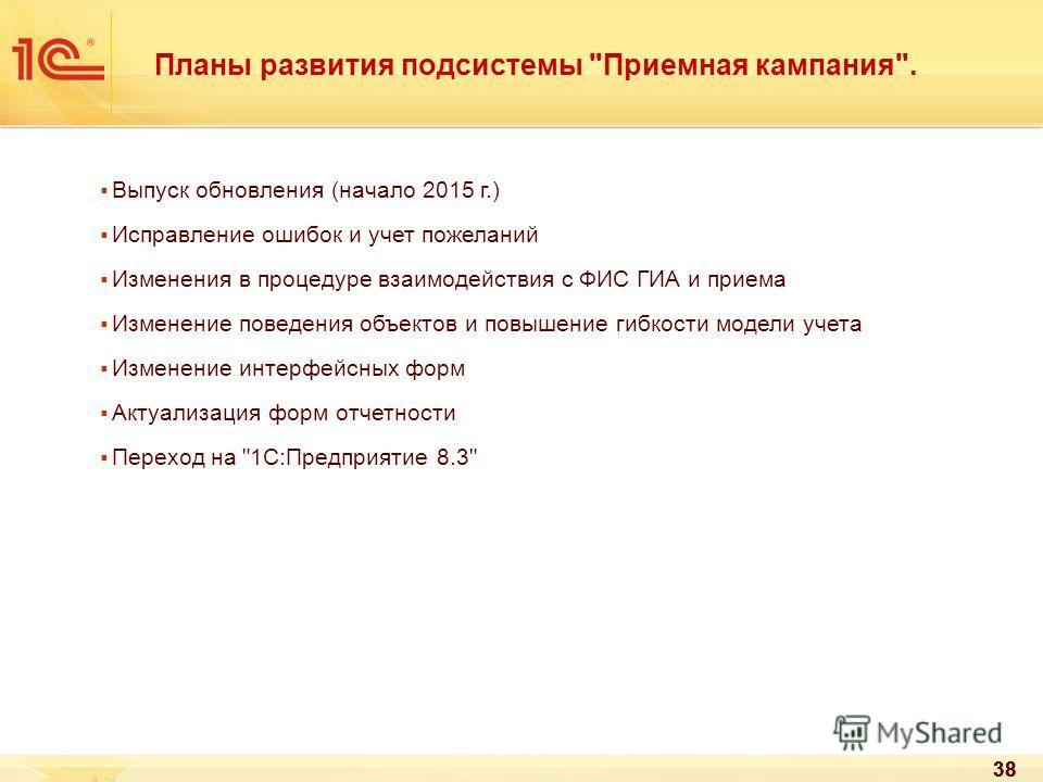 38 Планы развития подсистемы