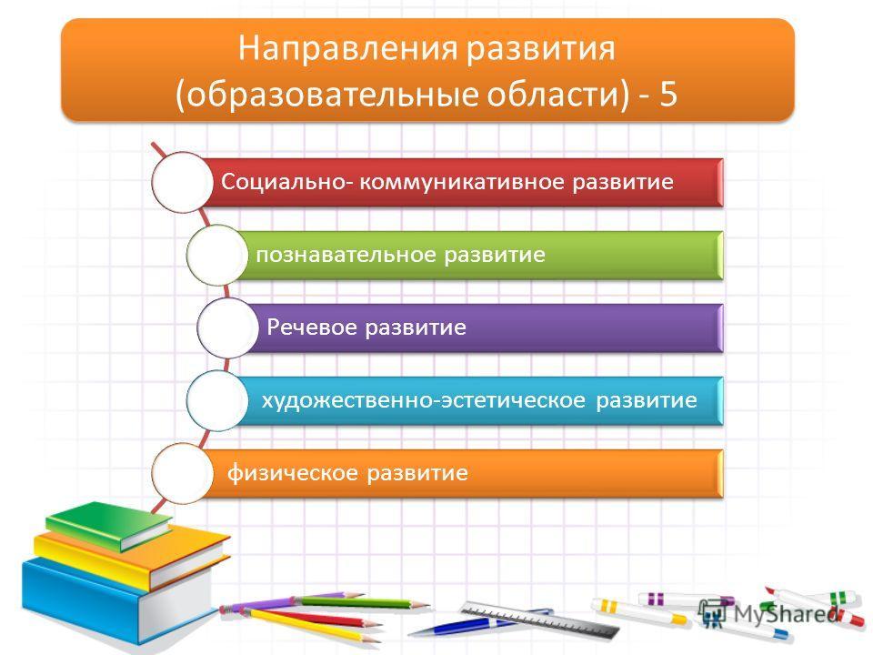 Направления развития (образовательные области) - 5 Направления развития (образовательные области) - 5
