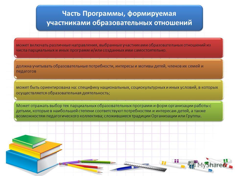 Часть Программы, формируемая участниками образовательных отношений может включать различные направления, выбранные участниками образовательных отношений из числа парциальных и иных программ и/или созданных ими самостоятельно. должна учитывать образов
