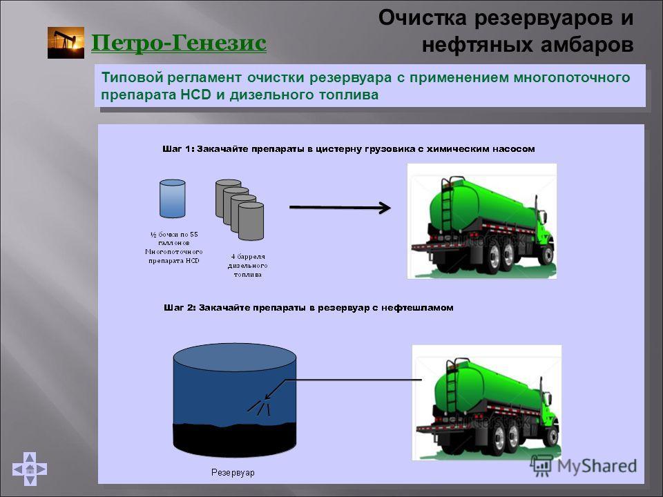 5 Очистка резервуаров и нефтяных амбаров Типовой регламент очистки резервуара с применением многопоточного препарата HCD и дизельного топлива Петро-Генезис
