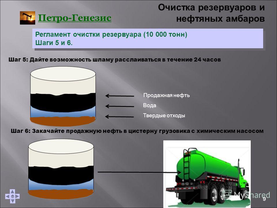 9 Очистка резервуаров и нефтяных амбаров Регламент очистки резервуара (10 000 тонн) Шаги 5 и 6. Регламент очистки резервуара (10 000 тонн) Шаги 5 и 6. Петро-Генезис Шаг 5: Дайте возможность шламу расслаиваться в течение 24 часов Продажная нефть Вода