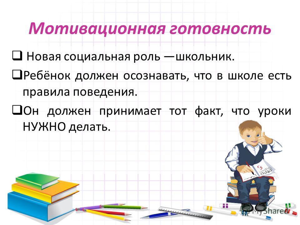 Мотивационная готовность Новая социальная роль школьник. Ребёнок должен осознавать, что в школе есть правила поведения. Он должен принимает тот факт, что уроки НУЖНО делать.