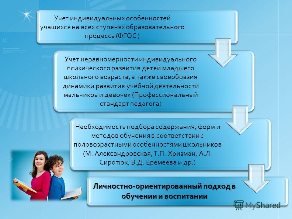Учет индивидуальных особенностей учащихся на всех ступенях образовательного процесса (ФГОС ) Учет неравномерности индивидуального психического развития детей младшего школьного возраста, а также своеобразия динамики развития учебной деятельности маль