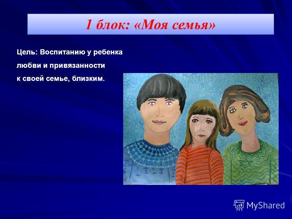 1 блок: «Моя семья» Цель: Воспитанию у ребенка любви и привязанности к своей семье, близким.