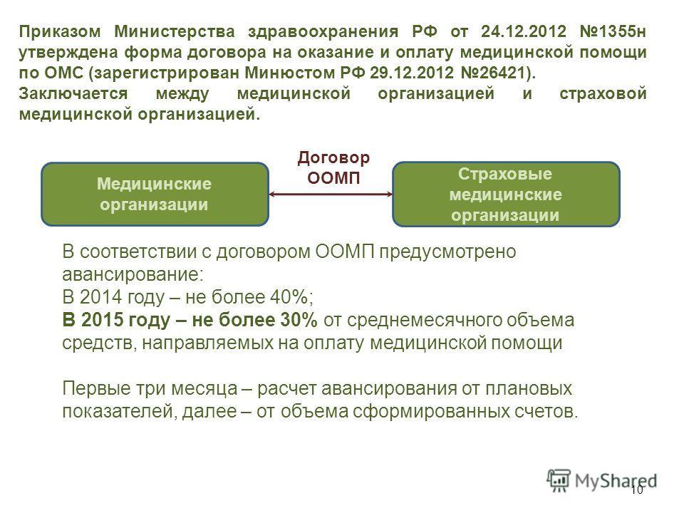 10 Приказом Министерства здравоохранения РФ от 24.12.2012 1355 н утверждена форма договора на оказание и оплату медицинской помощи по ОМС (зарегистрирован Минюстом РФ 29.12.2012 26421). Заключается между медицинской организацией и страховой медицинск