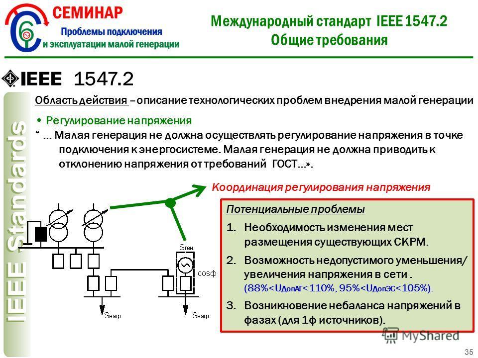 Международный стандарт IEEE 1547.2 Общие требования 35 1547.2 Область действия –описание технологических проблем внедрения малой генерации Регулирование напряжения … Малая генерация не должна осуществлять регулирование напряжения в точке подключения