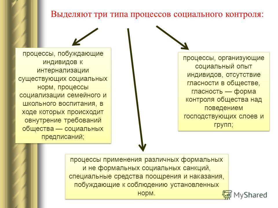 Выделяют три типа процессов социального контроля: процессы, побуждающие индивидов к интернализации существующих социальных норм, процессы социализации семейного и школьного воспитания, в ходе которых происходит овнутрение требований общества социальн