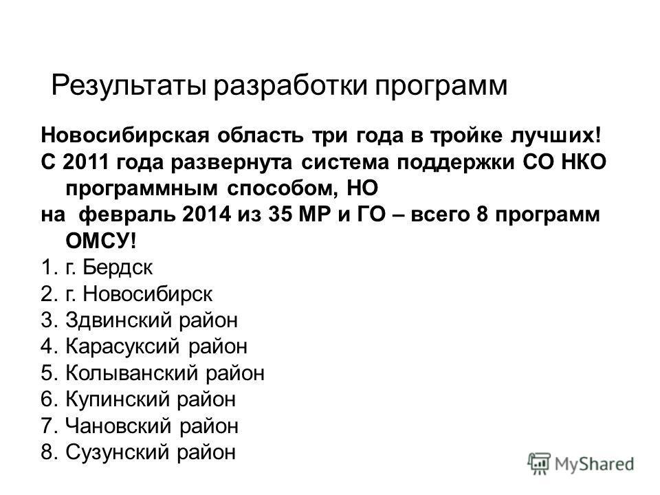 Новосибирская область три года в тройке лучших! С 2011 года развернута система поддержки СО НКО программным способом, НО на февраль 2014 из 35 МР и ГО – всего 8 программ ОМСУ! 1.г. Бердск 2.г. Новосибирск 3. Здвинский район 4. Карасуксий район 5. Кол