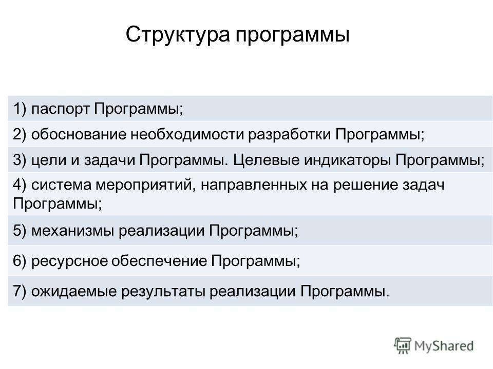 19 Структура программы 1) паспорт Программы; 2) обоснование необходимости разработки Программы; 3) цели и задачи Программы. Целевые индикаторы Программы; 4) система мероприятий, направленных на решение задач Программы; 5) механизмы реализации Програм