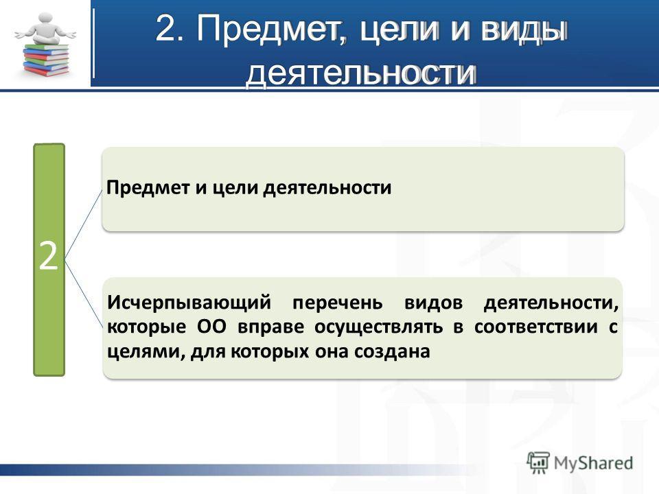Предмет и цели деятельности 2 Исчерпывающий перечень видов деятельности, которые ОО вправе осуществлять в соответствии с целями, для которых она создана 2. Предмет, цели и виды деятельности