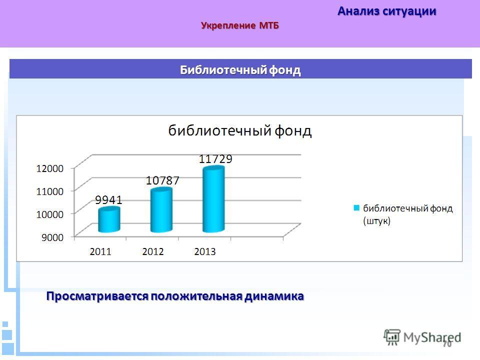 Анализ ситуации Анализ ситуации Укрепление МТБ Библиотечный фонд Просматривается положительная динамика 70
