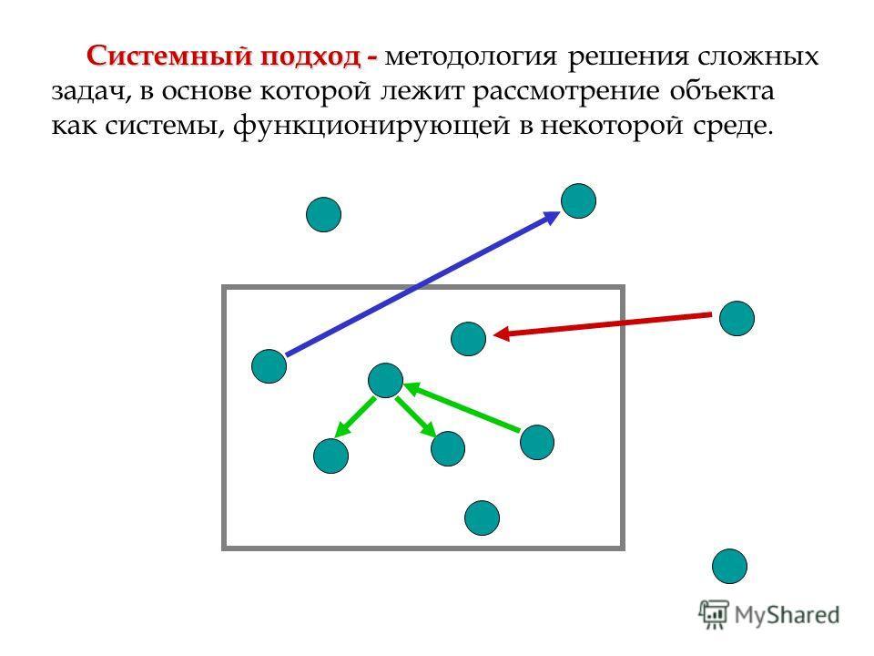 Системный подход - Системный подход - методология решения сложных задач, в основе которой лежит рассмотрение объекта как системы, функционирующей в некоторой среде.