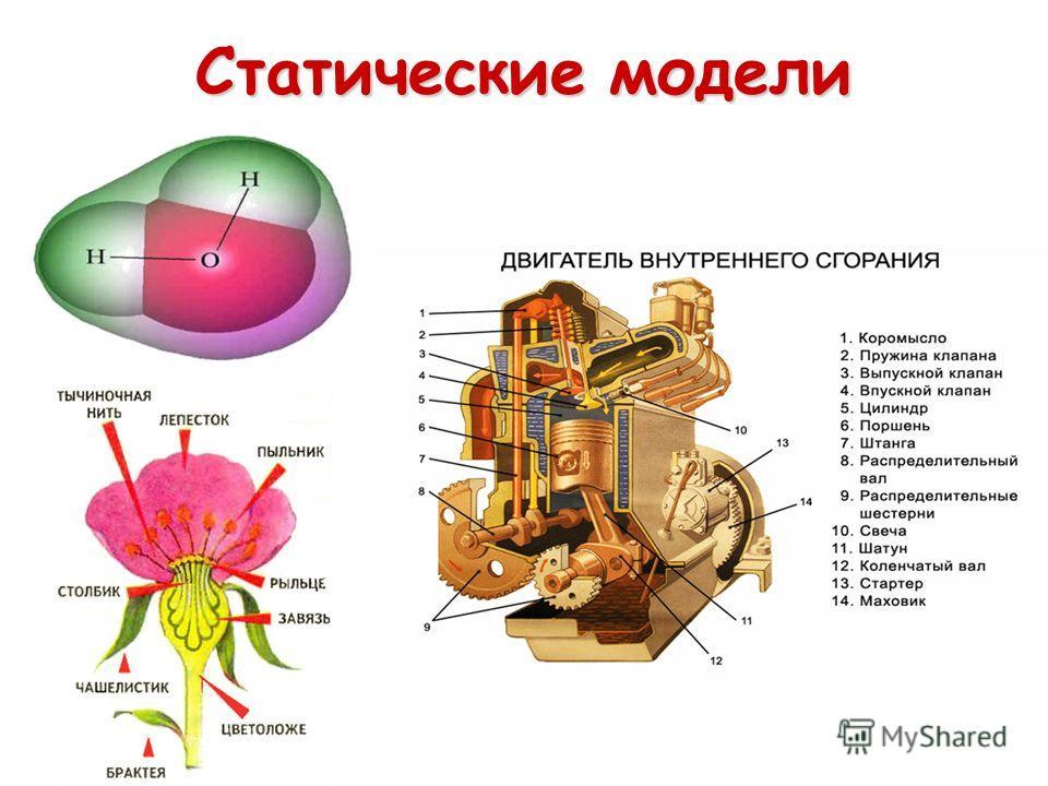 Статические модели