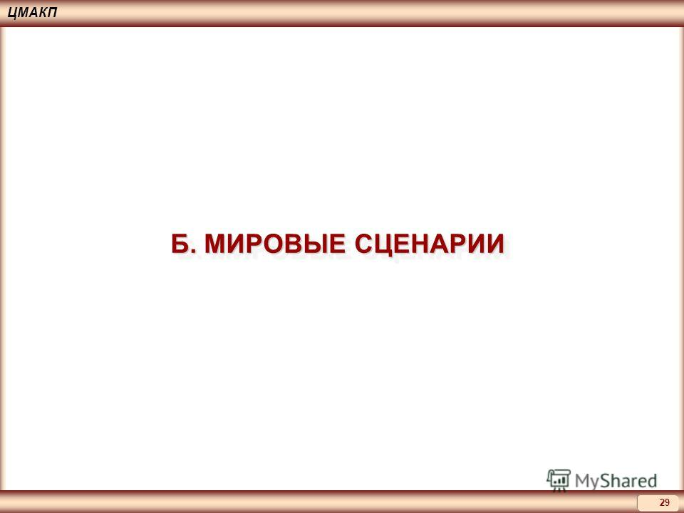 29 ЦМАКП Б. МИРОВЫЕ СЦЕНАРИИ