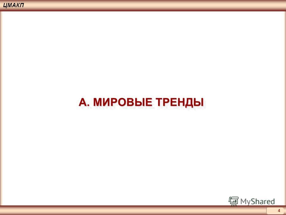 4 ЦМАКП А. МИРОВЫЕ ТРЕНДЫ