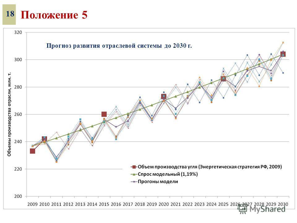 18 Прогноз развития отраслевой системы до 2030 г. Положение 5