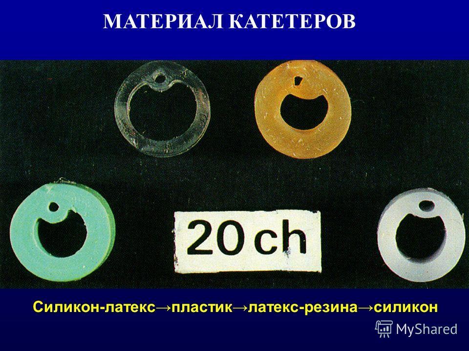 МАТЕРИАЛ КАТЕТЕРОВ Силикон-латекспластиклатекс-резинасиликон