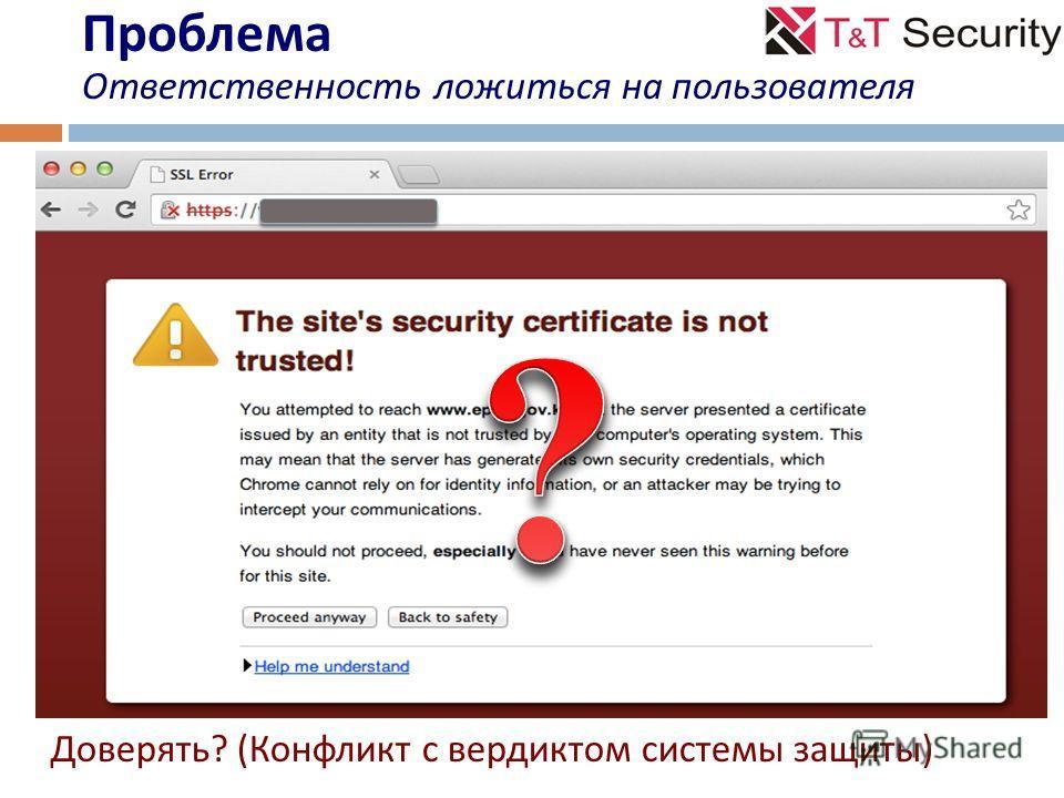 Проблема Ответственность ложиться на пользователя Доверять ? ( Конфликт с вердиктом системы защиты )