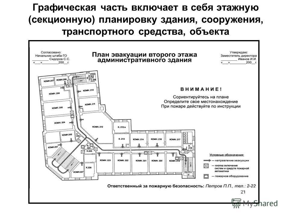 Графическая часть включает в себя этажную (секционную) планировку здания, сооружения, транспортного средства, объекта