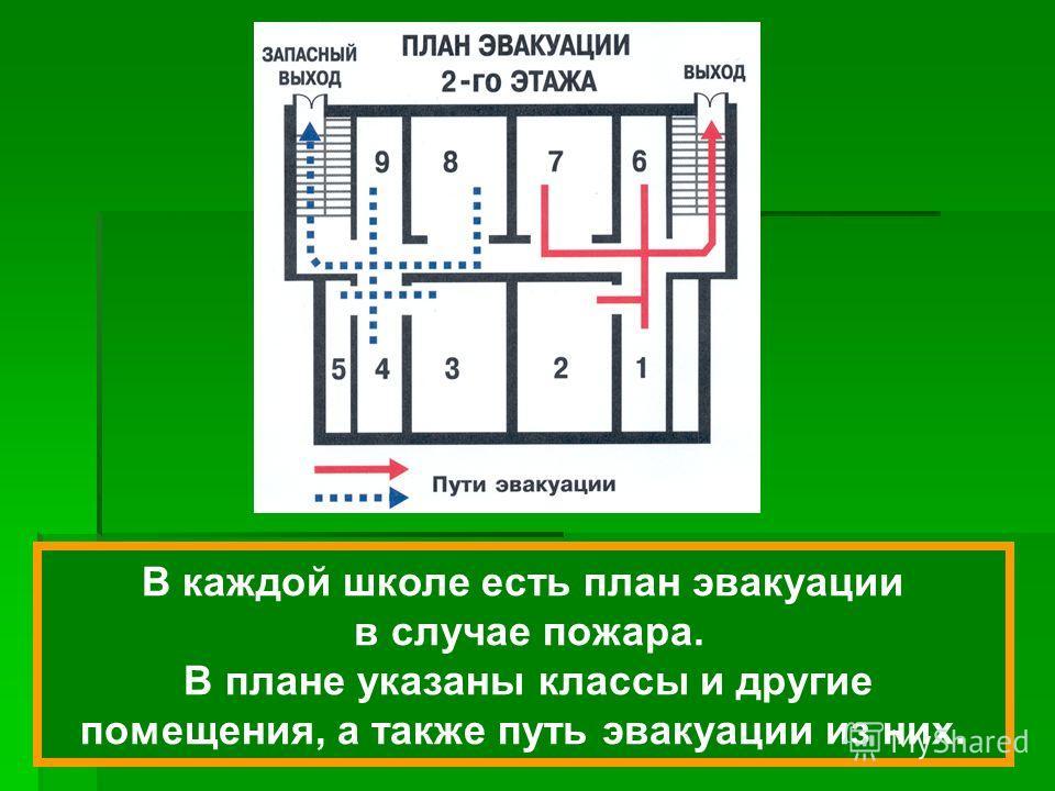В каждой школе есть план эвакуации в случае пожара. В плане указаны классы и другие помещения, а также путь эвакуации из них.