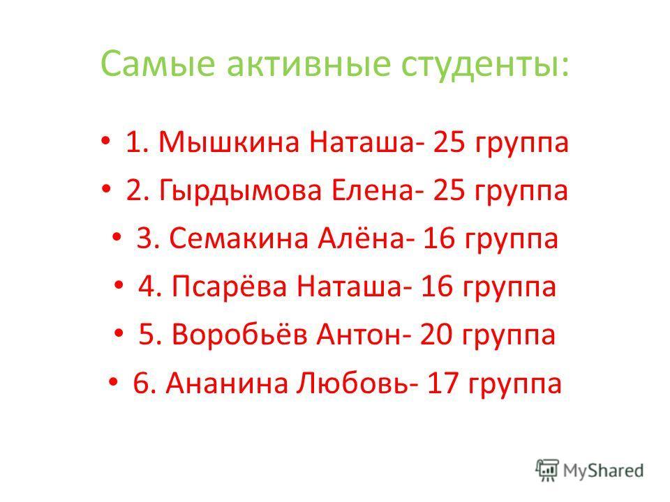 Самые активные студенты: 1. Мышкина Наташа- 25 группа 2. Гырдымова Елена- 25 группа 3. Семакина Алёна- 16 группа 4. Псарёва Наташа- 16 группа 5. Воробьёв Антон- 20 группа 6. Ананина Любовь- 17 группа