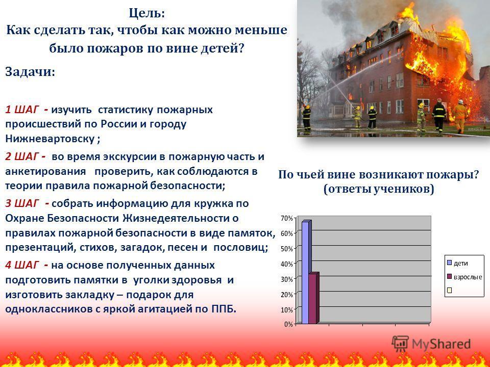 Цель: Как сделать так, чтобы как можно меньше было пожаров по вине детей? Задачи: 1 ШАГ - изучить статистику пожарных происшествий по России и городу Нижневартовску ; 2 ШАГ - во время экскурсии в пожарную часть и анкетирования проверить, как соблюдаю