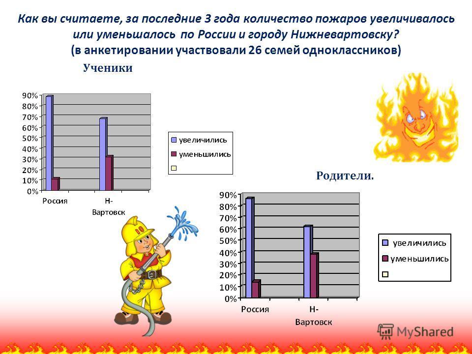 Как вы считаете, за последние 3 года количество пожаров увеличивалось или уменьшалось по России и городу Нижневартовску? (в анкетировании участвовали 26 семей одноклассников) Ученики Родители.