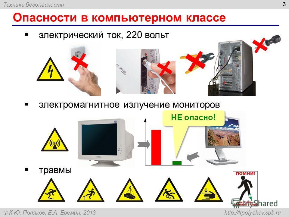 Техника безопасности К.Ю. Поляков, Е.А. Ерёмин, 2013 http://kpolyakov.spb.ru Опасности в компьютерном классе 3 электрический ток, 220 вольт электромагнитное излучение мониторов травмы НЕ опасно!