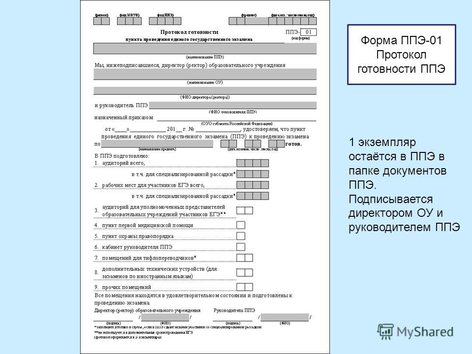 1 экземпляр остаётся в ППЭ в папке документов ППЭ. Подписывается директором ОУ и руководителем ППЭ Форма ППЭ-01 Протокол готовности ППЭ