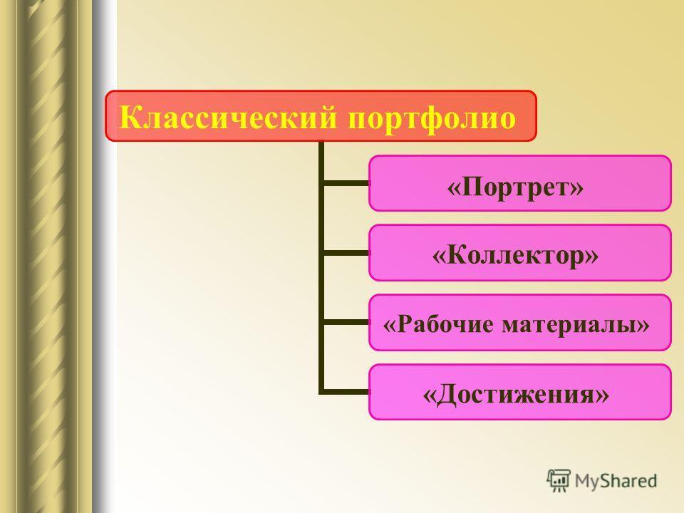 Классический портфолио «Портрет» «Коллектор» «Рабочие материалы» «Достижения»