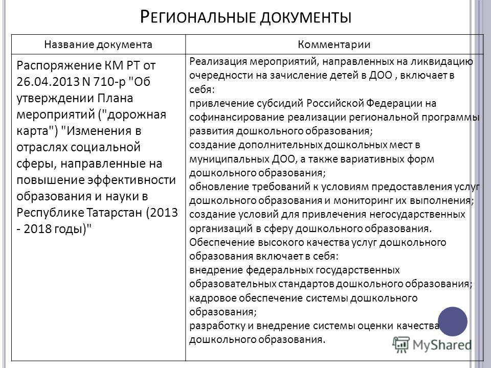 Название документа Комментарии Распоряжение КМ РТ от 26.04.2013 N 710-р
