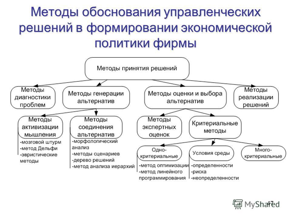 47 Методы обоснования управленческих решений в формировании экономической политики фирмы