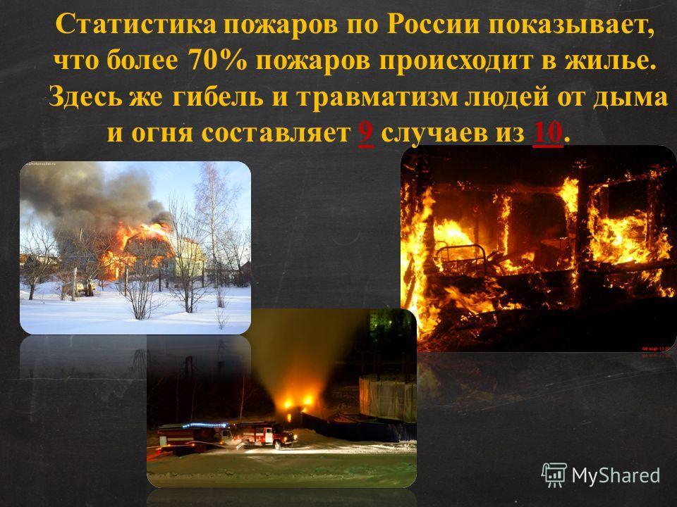 Статистика пожаров по России показывает, что более 70% пожаров происходит в жилье. Здесь же гибель и травматизм людей от дыма и огня составляет 9 случаев из 10.