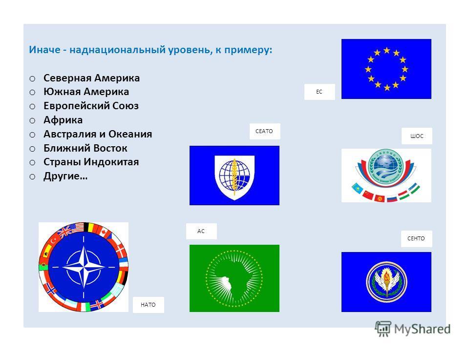Иначе - наднациональный уровень, к примеру: o Северная Америка o Южная Америка o Европейский Союз o Африка o Австралия и Океания o Ближний Восток o Страны Индокитая o Другие… ШОС ЕС АС СЕАТО СЕНТО НАТО