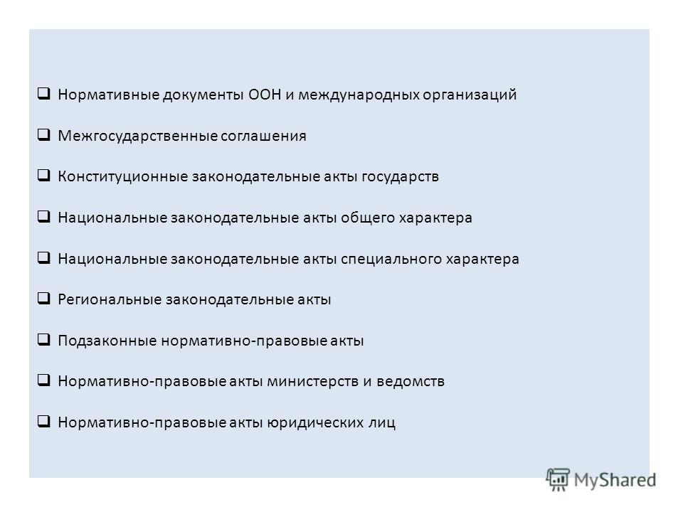 Нормативные документы ООН и международных организаций Межгосударственные соглашения Конституционные законодательные акты государств Национальные законодательные акты общего характера Национальные законодательные акты специального характера Региональн