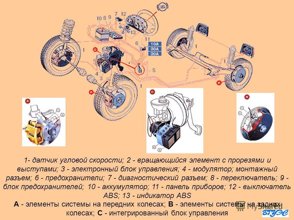 10 1- датчик угловой скорости; 2 - вращающийся элемент с прорезями и выступами; 3 - электронный блок управления; 4 - модулятор; монтажный разъем; 6 - предохранители; 7 - диагностический разъем; 8 - переключатель; 9 - блок предохранителей; 10 - аккуму