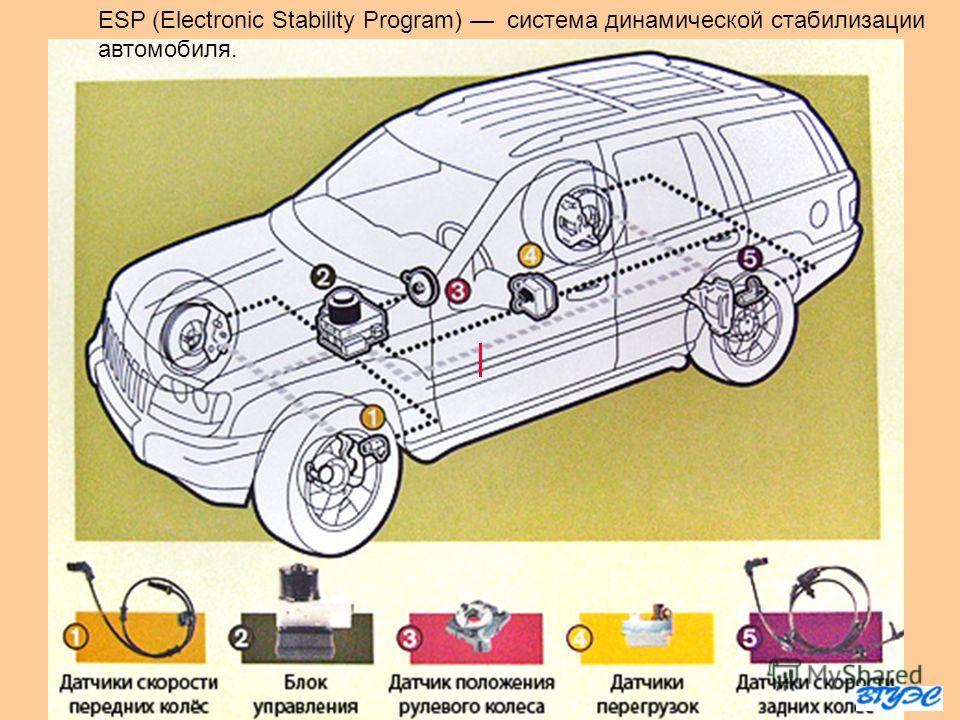 14 ESP (Electronic Stability Program) система динамической стабилизации автомобиля.