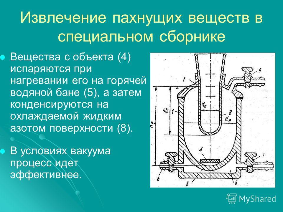 Извлечение пахнущих веществ в специальном сборнике Вещества с объекта (4) испаряются при нагревании его на горячей водяной бане (5), а затем конденсируются на охлаждаемой жидким азотом поверхности (8). В условиях вакуума процесс идет эффективнее.