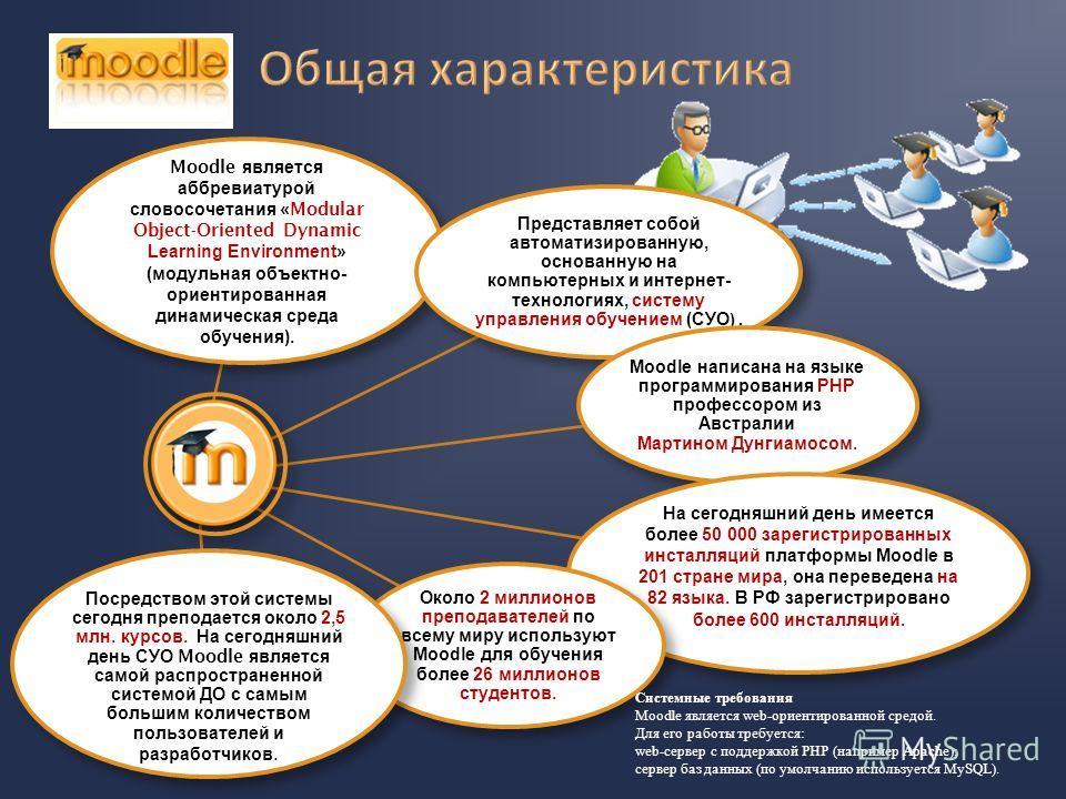 Moodle является аббревиатурой словосочетания «Modular Object-Oriented Dynamic Learning Environment» ( модульная объектно - ориентированная динамическая среда обучения ). Представляет собой автоматизированную, основанную на компьютерных и интернет - т