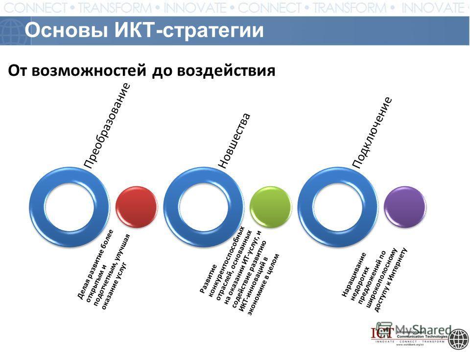 Основы ИКТ-стратегии От возможностей до воздействия Преобразование Делая развитие более открытым и подотчетным, улучшая оказание услуг Новшества Развитие конкурентоспособных отраслей, основанных на оказании ИТ-услуг, и содействие развитию ИКТ-инновац