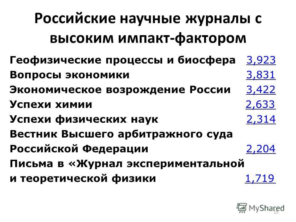 Российские научные журналы с высоким импакт-фактором Геофизические процессы и биосфера 3,9233,923 Вопросы экономики 3,8313,831 Экономическое возрождение России 3,4223,422 Успехи химии 2,6332,633 Успехи физических наук 2,3142,314 Вестник Высшего арбит