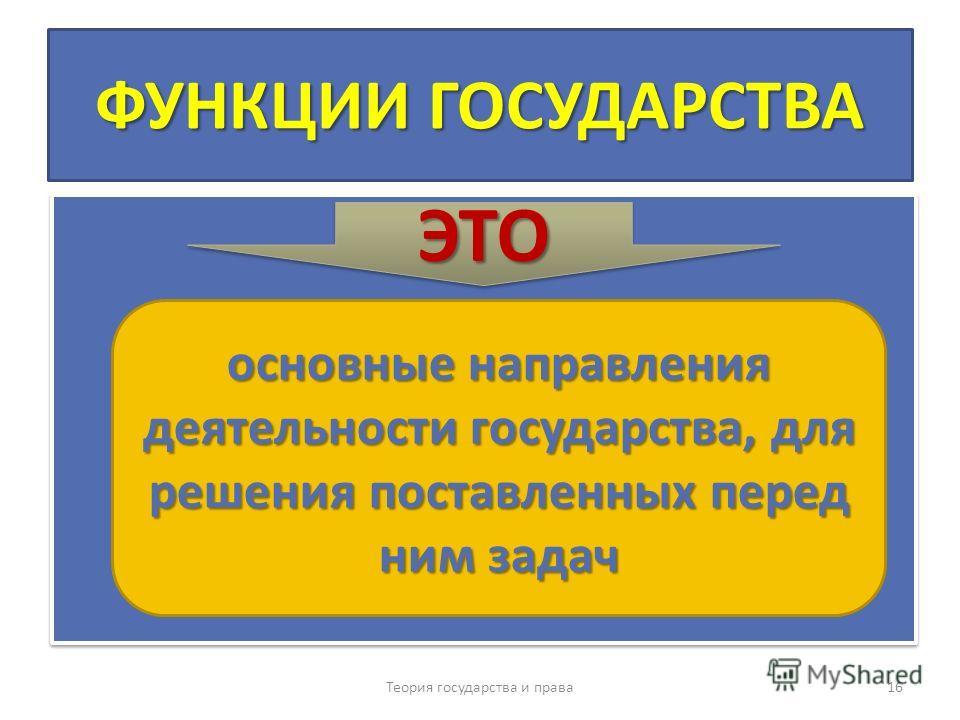ФУНКЦИИ ГОСУДАРСТВА Теория государства и права 16 ЭТОЭТО основные направления деятельности государства, для решения поставленных перед ним задач