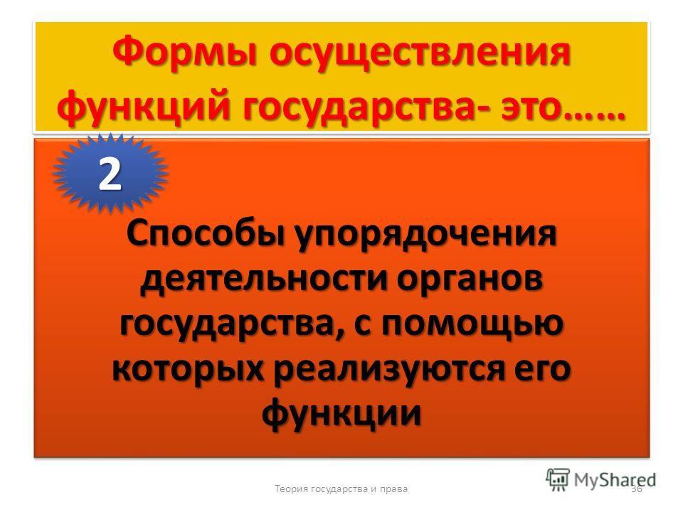 Формы осуществления функций государства- это…… Способы упорядочения деятельности органов государства, с помощью которых реализуются его функции Теория государства и права 36 22