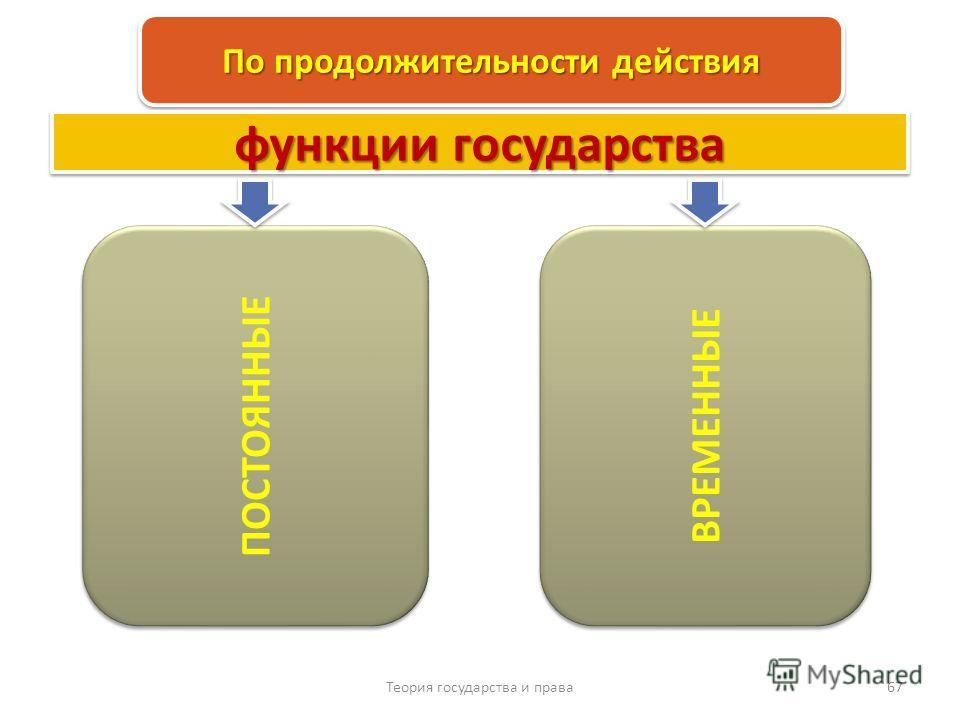 Теория государства и права 67 По продолжительности действия ПОСТОЯННЫЕ ВРЕМЕННЫЕ функции государства